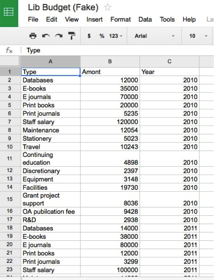 Query A Google Spreadsheet Like A Database With Google Visualization